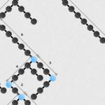 Improving Multi-Agent Exploration Efficiency Through Perimeter Analysis