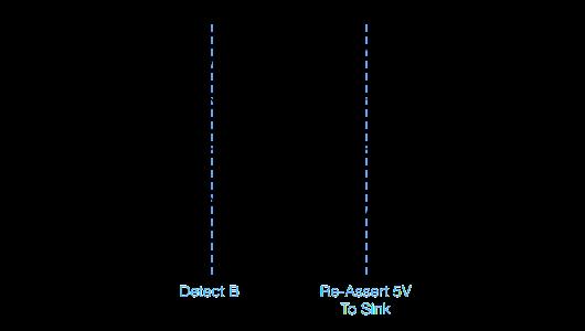 hdmi timing diagram general wiring diagram information u2022 rh velvetfive co uk